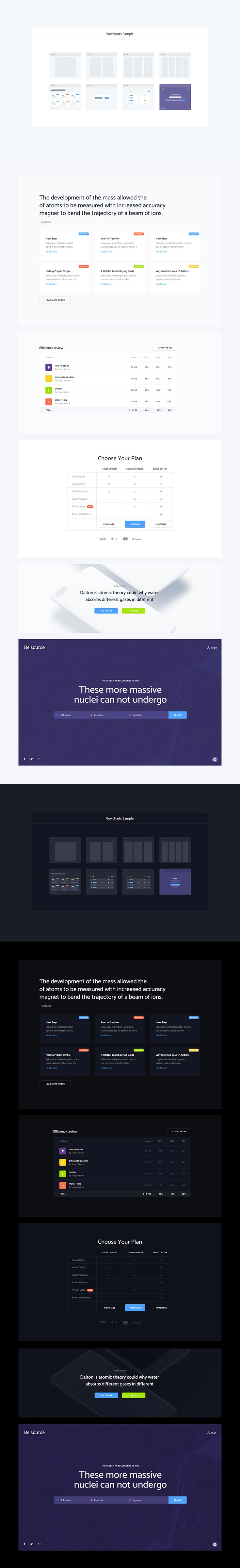 Free UI Kit Resource is a Beautiful pack of UI components and flowcharts in one style. In two color variations: Dark and Light.
