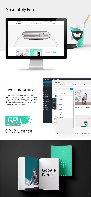 Fantastisch Kostenlose Minimalistische Website Vorlagen Fotos ...