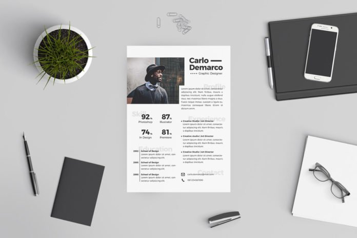 Free Anam Resume Template